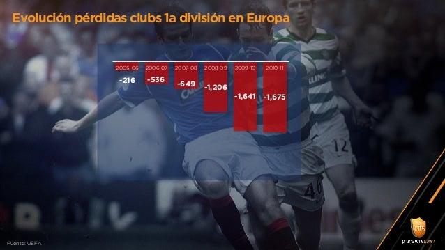 Evolución pérdidas clubs 1a división en Europa Fuente: UEFA -216 -536 -649 -1,206 -1,641 -1,675 2005-06 2006-07 2007-08 20...