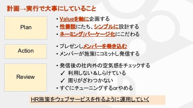 計画→実行で大事にしていること Plan • Valueを軸に企画する • 性善説にたち、シンプルに設計する • ネーミング/パーケージ化にこだわる Action • プレゼンしメンバーを巻き込む • メンバーが施策にコミットし発信する Rev...