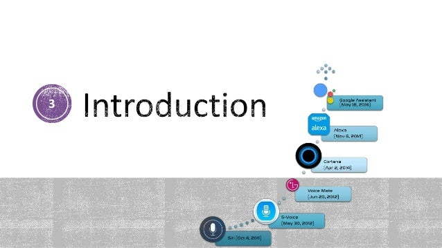 How the Context Matters Language and Interaction in Dialogues Slide 3