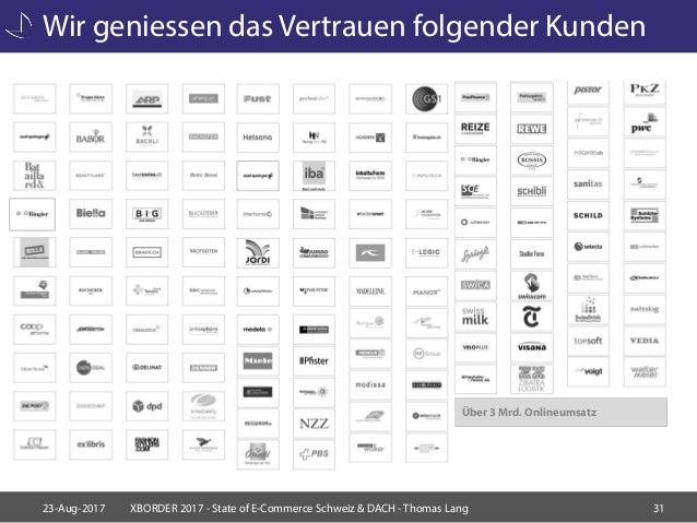 b85c65dc11bf17 State of E-Commerce Schweiz   DACH - XBORDER 17