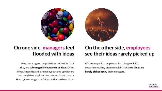 We get managers complain to us quite often that they are submerged by hundreds of ideas. Often times, these ideas their em...