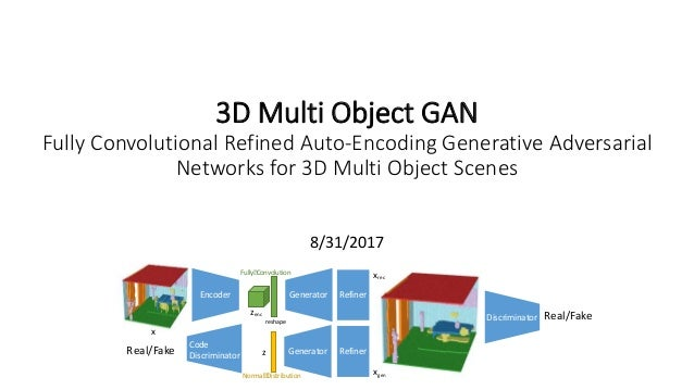 3D Multi Object GAN Fully Convolutional Refined Auto-Encoding Generative Adversarial Networks for 3D Multi Object Scenes 8...