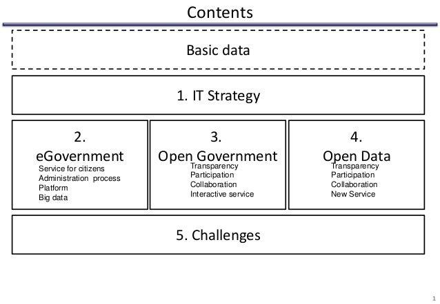 170910eーgov, open government and open data  Slide 2