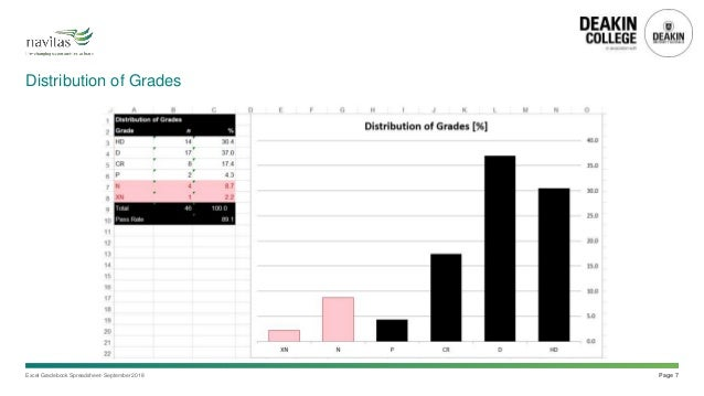 excel gradebook spreadsheet making it easy to record student grades