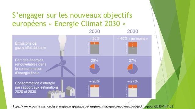 S'engager sur les nouveaux objectifs européens « Energie Climat 2030 » https://www.connaissancedesenergies.org/paquet-ener...