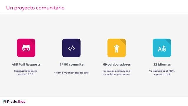 Un proyecto comunitario 485 Pull Requests Fusionadas desde la versión 1.7.0.0 1 400 commits Y como muchas tazas de café 69...