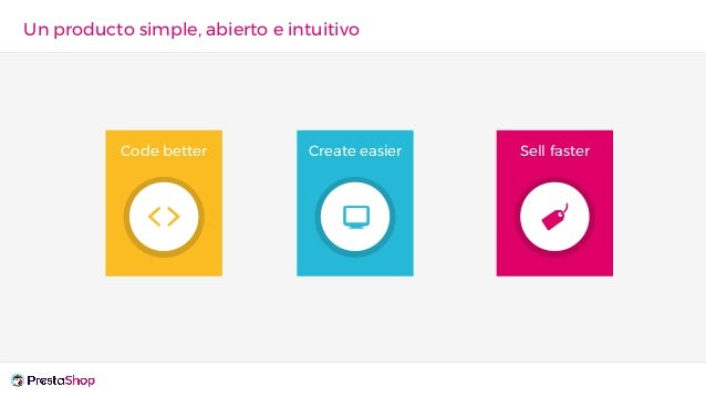 Un producto simple, abierto e intuitivo Sell fasterCode better Create easier