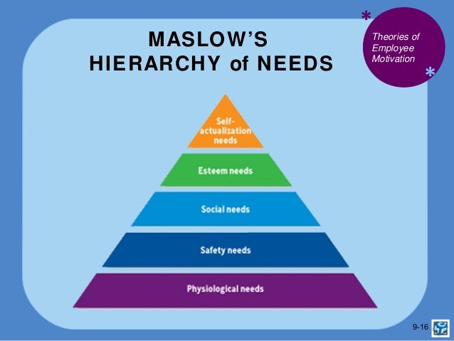 mcdonald employee maslow s hierarchy of needs theory You probably heard of maslow's hierarchy of needs in  maslow's theory — the  what can your company do to make sure employees' needs are being met, per maslow.