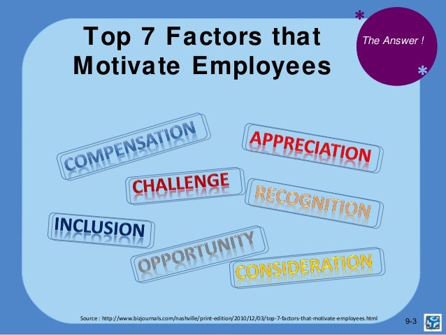 Factors affecting motivation of employees
