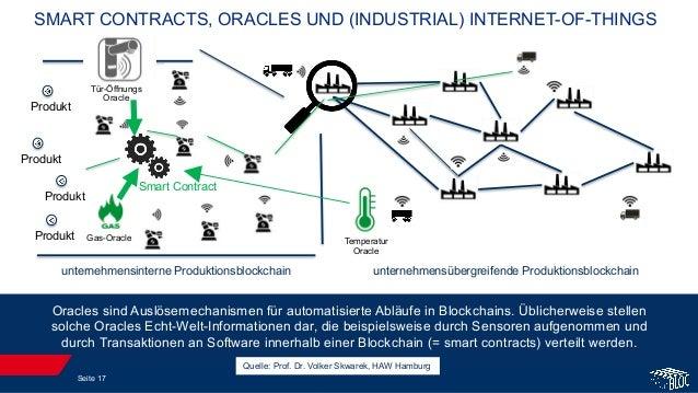 SMART CONTRACTS, ORACLES UND (INDUSTRIAL) INTERNET-OF-THINGS Oracles sind Auslösemechanismen für automatisierte Abläufe in...
