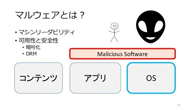 マルウェアとは? • マシンリーダビリティ • 可用性と安全性 • 暗号化 • DRM コンテンツ アプリ OS Malicious Software 15 👽