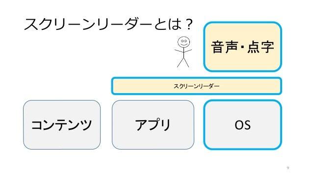 スクリーンリーダーとは? コンテンツ アプリ OS スクリーンリーダー 音声・点字 9