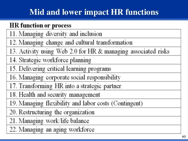 impact of people management practices in The positive impact made by a single motivated manager, an innovative  to the demoralizing effects of poor people management practices.
