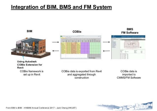 Rfid technology improving the batangas state university jplpc