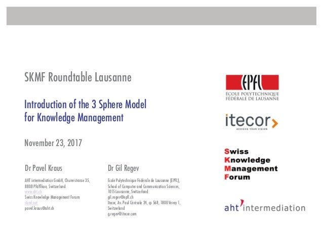 1/14 SKMF Roundtable Lausanne Introduction of the 3 Sphere Model for Knowledge Management November 23, 2017  Dr Pavel Krau...