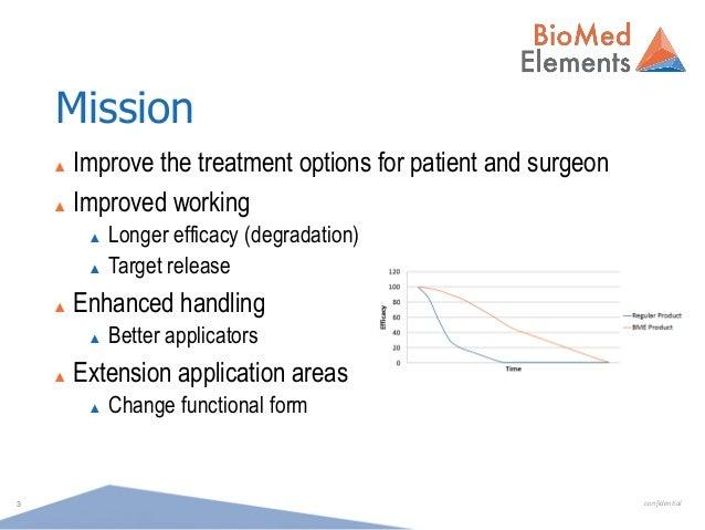 171123 Presentation BioMed Elements Slide 3