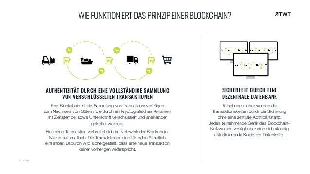 AUTHENTIZITÄT DURCH EINE VOLLSTÄNDIGE SAMMLUNG VON VERSCHLÜSSELTEN TRANSAKTIONEN Eine Blockchain ist die Sammlung von Tra...