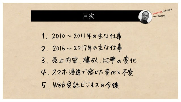 WebSig会議Vol.36 中川さん発表資料 Slide 2