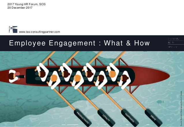 © 2017 TAS Consulting Partner I All Rights Reserved www.tas-consultingpartner.com Employee Engagement : What & How Source:...