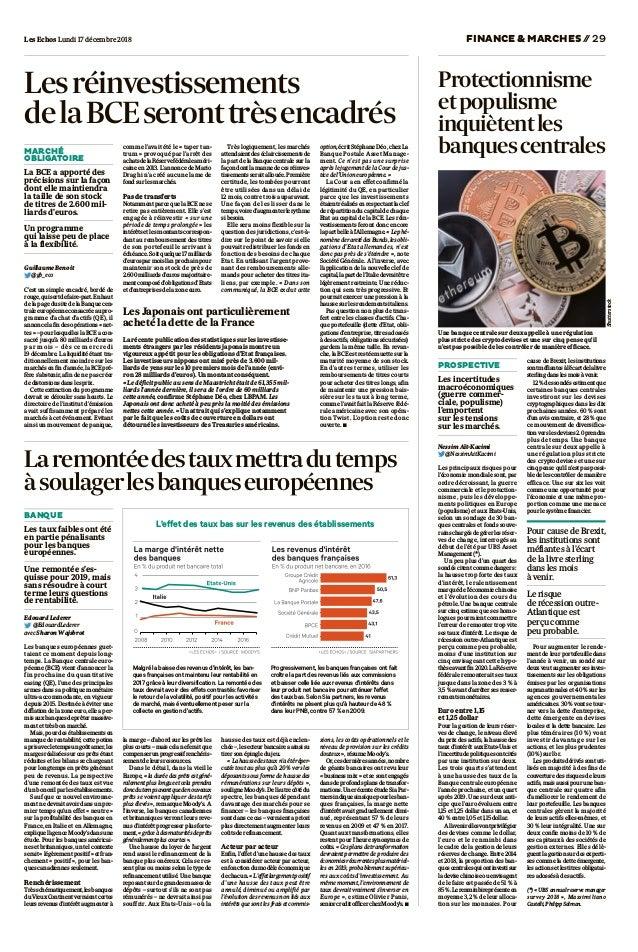Les Echos Lundi 17 décembre 2018 FINANCE & MARCHES//29 Nessim Aït-Kacimi @NessimAitKacimi Les principaux risques pour l'éc...