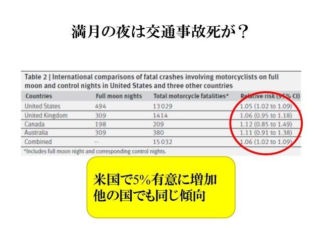 BMJ Christmas 2017 Quiz@171220第84回神奈川EBM実践研究会 Slide 3