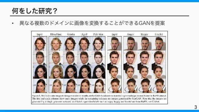 [DL輪読会]StarGAN: Unified Generative Adversarial Networks for Multi-Domain Image-to-Image Translation Slide 3