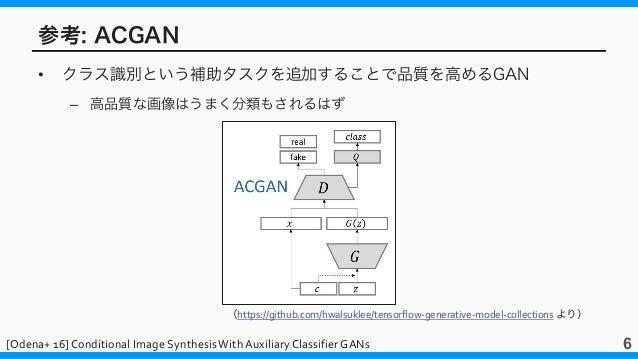DL輪読会]StarGAN: Unified Generative Adversarial Networks