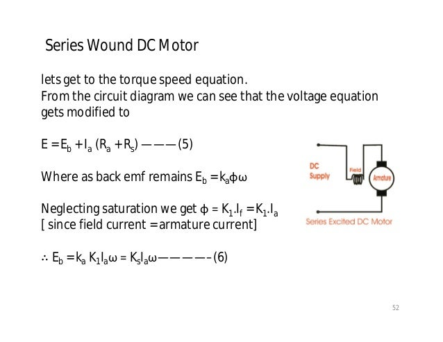 INDUCTION MOTOR on 4 wire ac motor wiring, shunt motor wiring, series wound electric motors, compound wound dc motor wiring, series wound dc motor diagram,