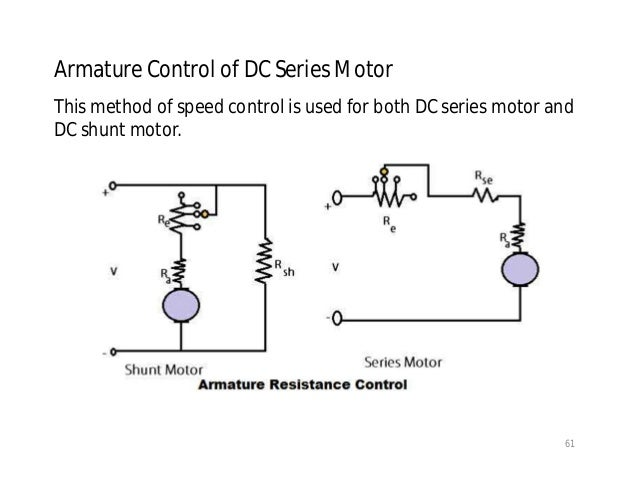 induction motor variable resistance 61