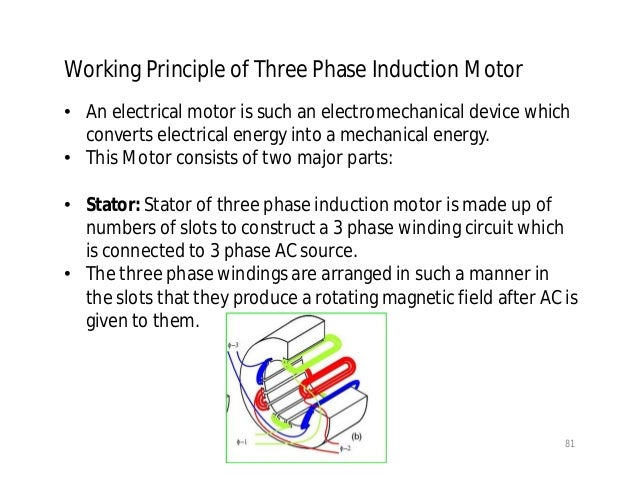 How does 3 phase induction motor work for 3 phase induction motor