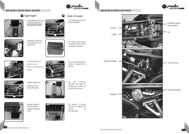 manual de partes bajaj rh manual de partes bajaj slingswatter us manual pulsar 135 ls manual pulsar 135 pdf