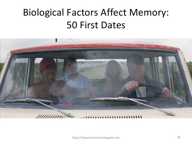 50 first dates psychology analysis Positive psychology courses,  (currently offering 50% discounts on the first 6 places of  the school of positive psychology singapore dates: intakes in.