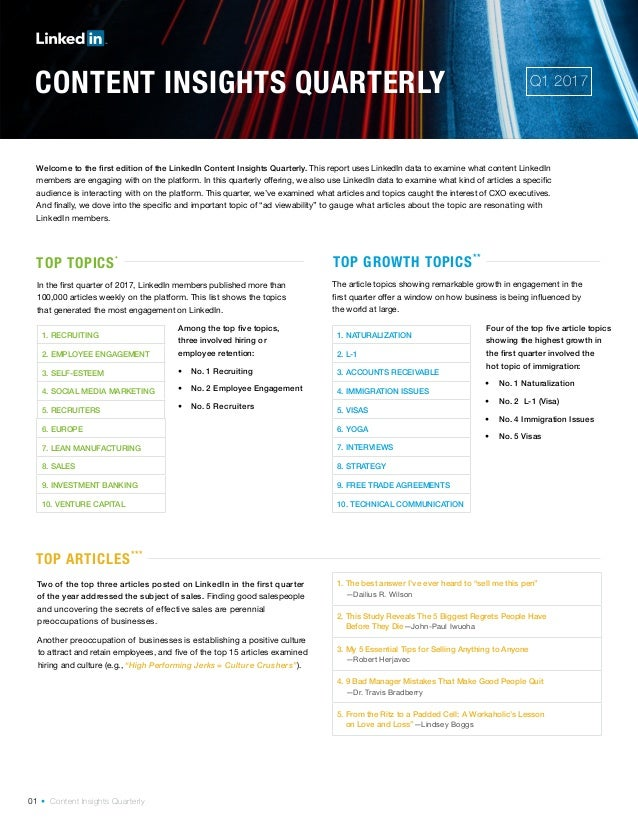 Welcome to the first edition of the LinkedIn Content Insights Quarterly. This report uses LinkedIn data to examine what co...
