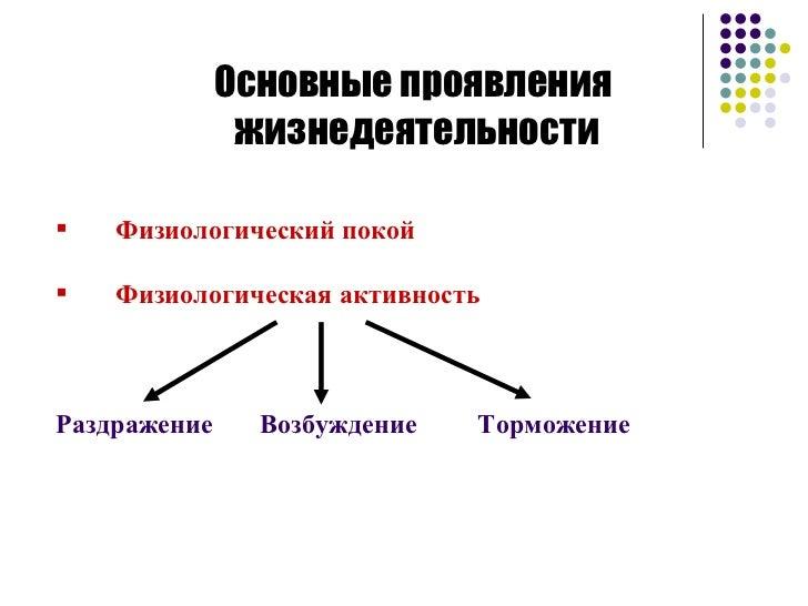 Основные проявления  жизнедеятельности <ul><li>Физиологический покой </li></ul><ul><li>Физиологическая активность </li></u...