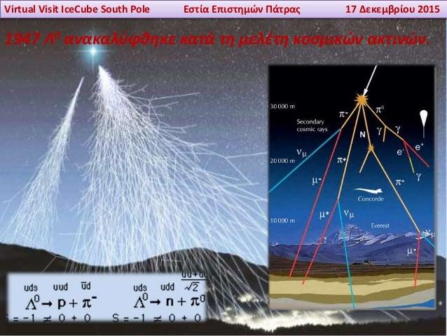 Virtual Visit IceCube South Pole Εστία Επιστημών Πάτρας 17 Δεκεμβρίου 2015 1947 Λ0 ανακαλύφθηκε κατά τη μελέτη κοσμικών ακ...