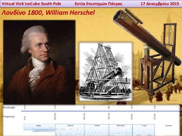 Virtual Visit IceCube South Pole Εστία Επιστημών Πάτρας 17 Δεκεμβρίου 2015 Λονδίνο 1800, William Herschel