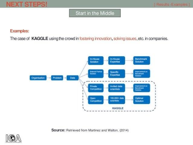 Using Big Data: Kaggle Using Big Data