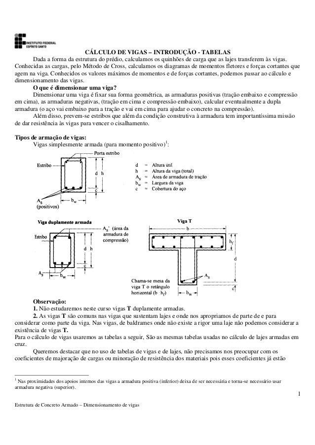 Estrutura de Concreto Armado – Dimensionamento de vigas  1  CÁLCULO DE VIGAS – INTRODUÇÃO - TABELAS  Dada a forma da estru...