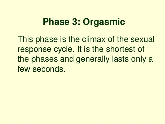 Shortest stage of the human sexual response cycle