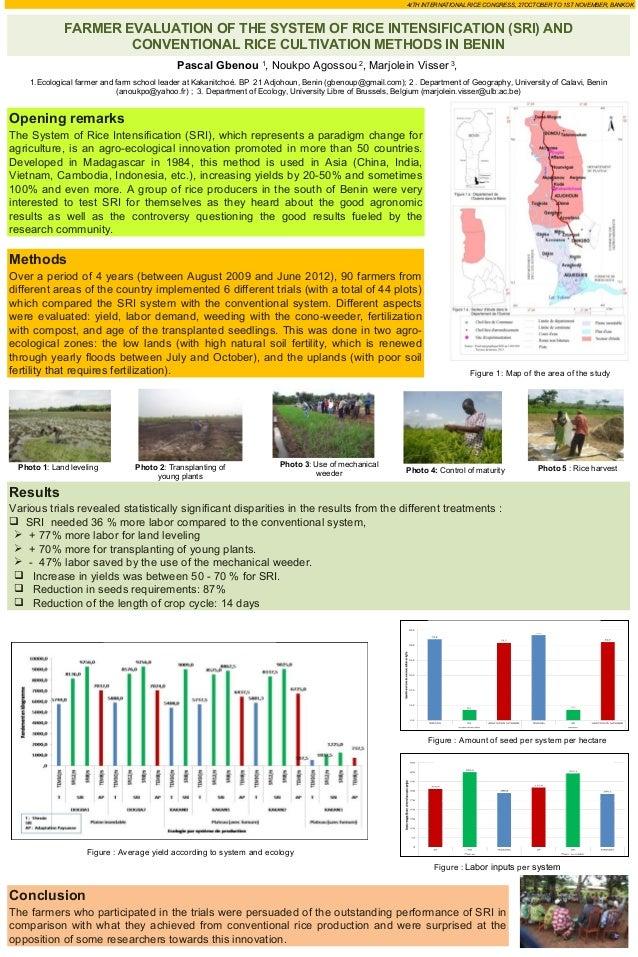 4tTH INTERNATIONAL RICE CONGRESS, 27OCTOBER TO 11SSTT NNOOVVEEMMBBEERR,, BBAANNKKOOKK  FARMER EVALUATION OF THE SYSTEM OF ...