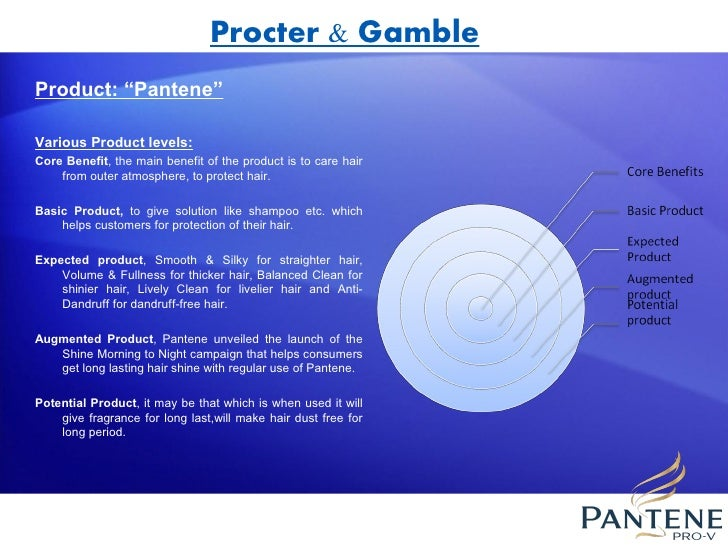 procter gamble 3 essay Read proctor & gamble free essay and over 88,000 other research documents proctor & gamble founded in 1837, procter & gamble is the #1 us makers of household products and a recognized leader in.