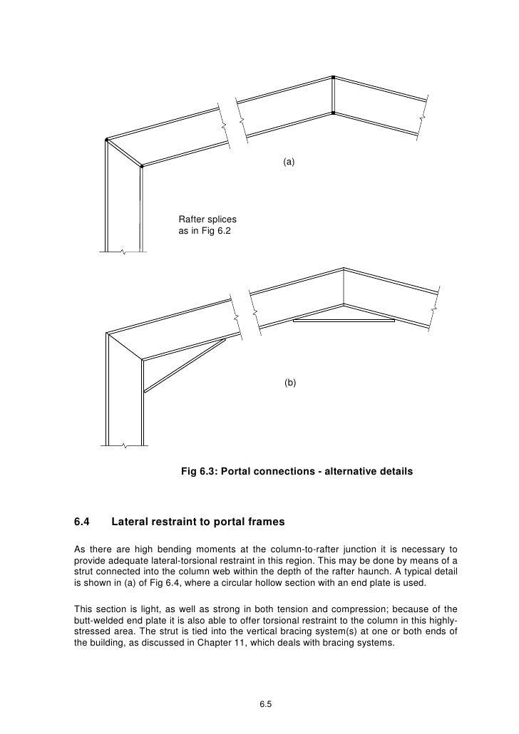 17372162 economics-for-structural-steel-portal-frames (1)