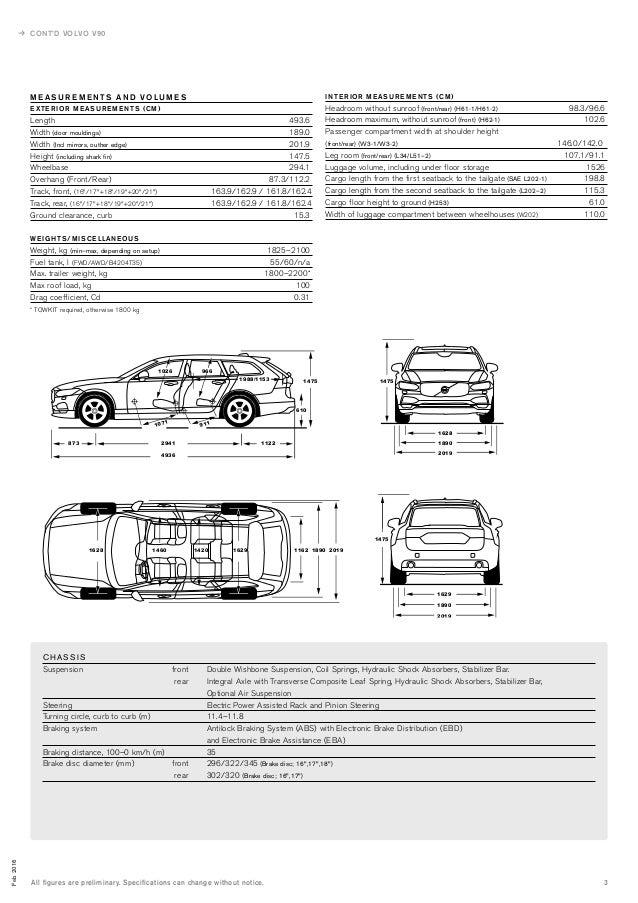 Volvo v90 specs