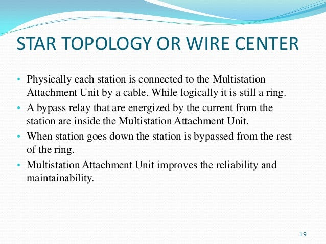 STAR TOPOLOGY OR WIRE CENTER • Physically each station is connected to the Multistation  Attachment Unit by a cable. While...