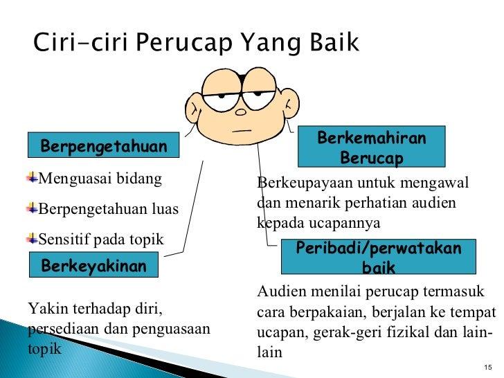 Berpengetahuan Berkemahiran Berucap Berkeyakinan Peribadi/perwatakan baik <ul><li>Menguasai bidang </li></ul><ul><li>Berpe...