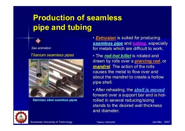 Extrusion Processes