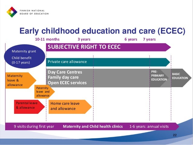 Early Childhood Education And Care Ecec >> education in_finland (2)