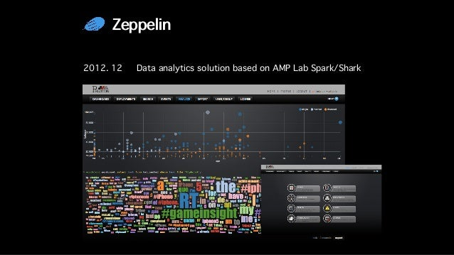 Data science lifecycle with Apache Zeppelin