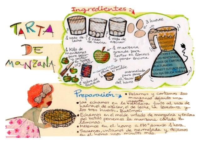 175378710 receta-tarta-de-manzana