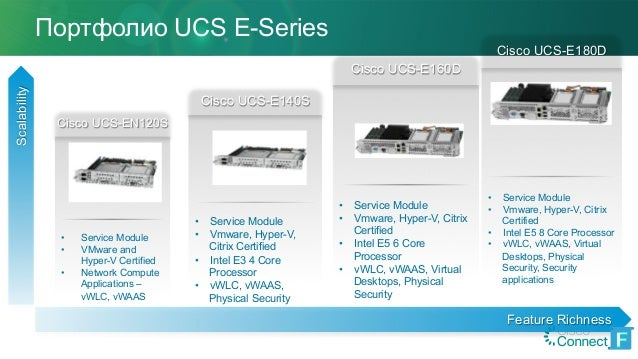 Сервисные контейнеры для OC IOS XE
